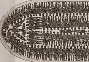 What are the social, political, and economic changes/continuities in atlantic slave trade in1400s to late1800?